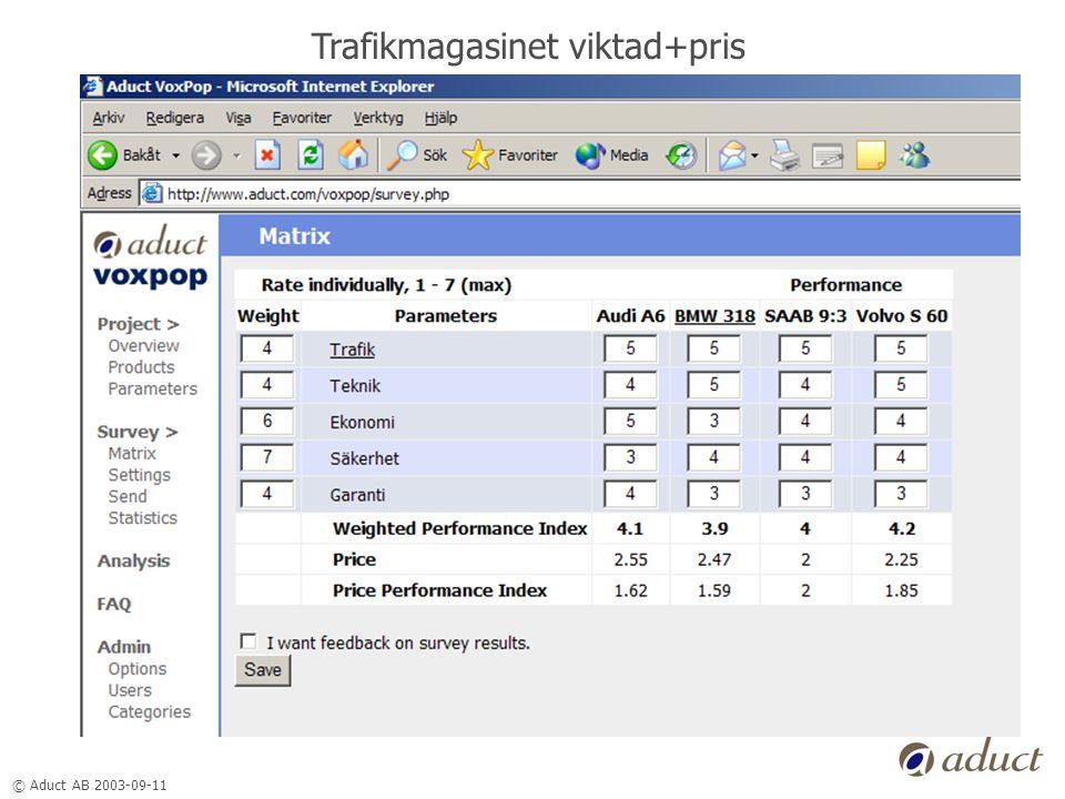 © Aduct AB 2003-09-11 Trafikmagasinet viktad+pris