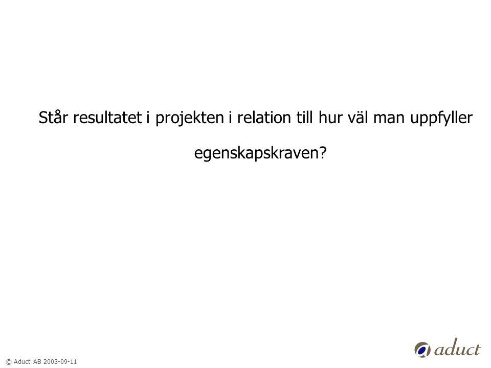 © Aduct AB 2003-09-11 Står resultatet i projekten i relation till hur väl man uppfyller egenskapskraven?
