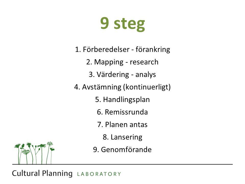 9 steg 1. Förberedelser - förankring 2. Mapping - research 3.