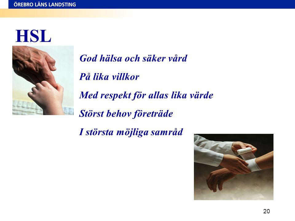 20 HSL God hälsa och säker vård På lika villkor Med respekt för allas lika värde Störst behov företräde I största möjliga samråd