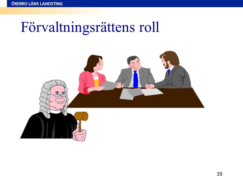 35 Förvaltningsrättens roll