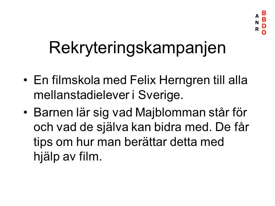 Rekryteringskampanjen •En filmskola med Felix Herngren till alla mellanstadielever i Sverige. •Barnen lär sig vad Majblomman står för och vad de själv