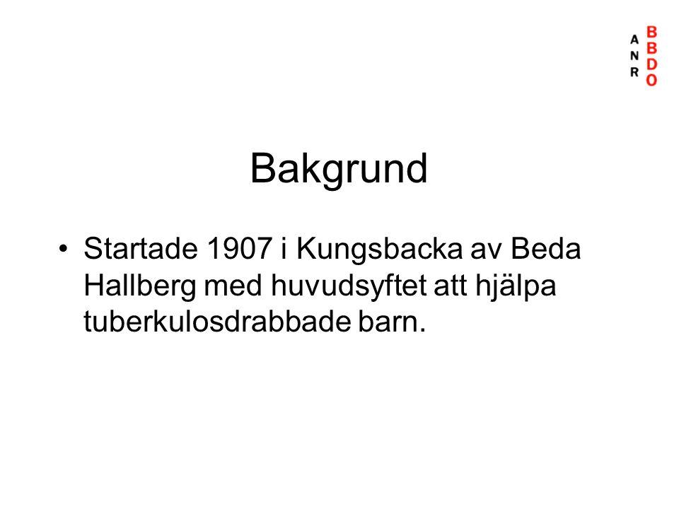 Bakgrund •Startade 1907 i Kungsbacka av Beda Hallberg med huvudsyftet att hjälpa tuberkulosdrabbade barn.