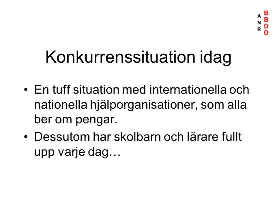 Konkurrenssituation idag •En tuff situation med internationella och nationella hjälporganisationer, som alla ber om pengar. •Dessutom har skolbarn och