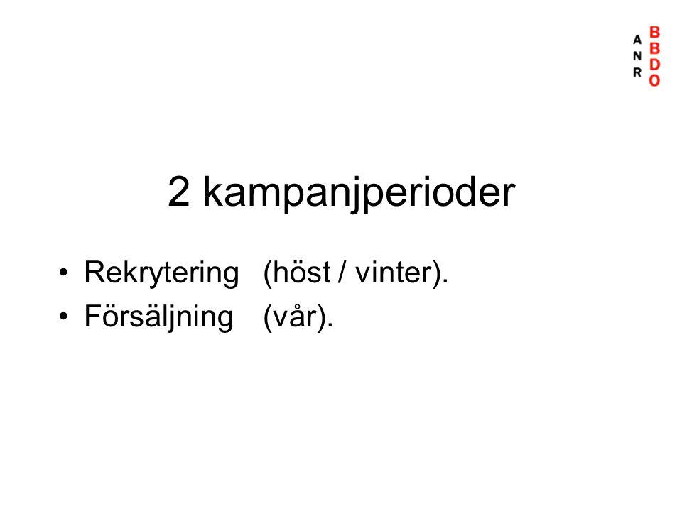 Rekryteringskampanjen •En filmskola med Felix Herngren till alla mellanstadielever i Sverige.