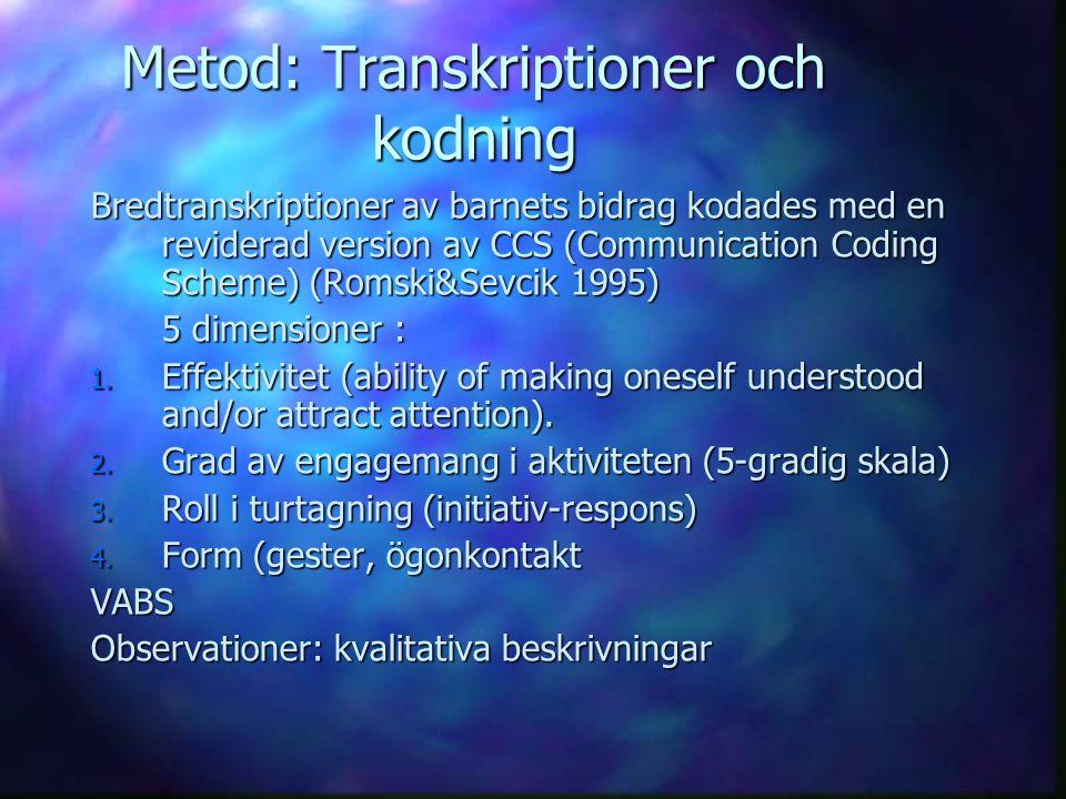 Metod: Transkriptioner och kodning Bredtranskriptioner av barnets bidrag kodades med en reviderad version av CCS (Communication Coding Scheme) (Romski