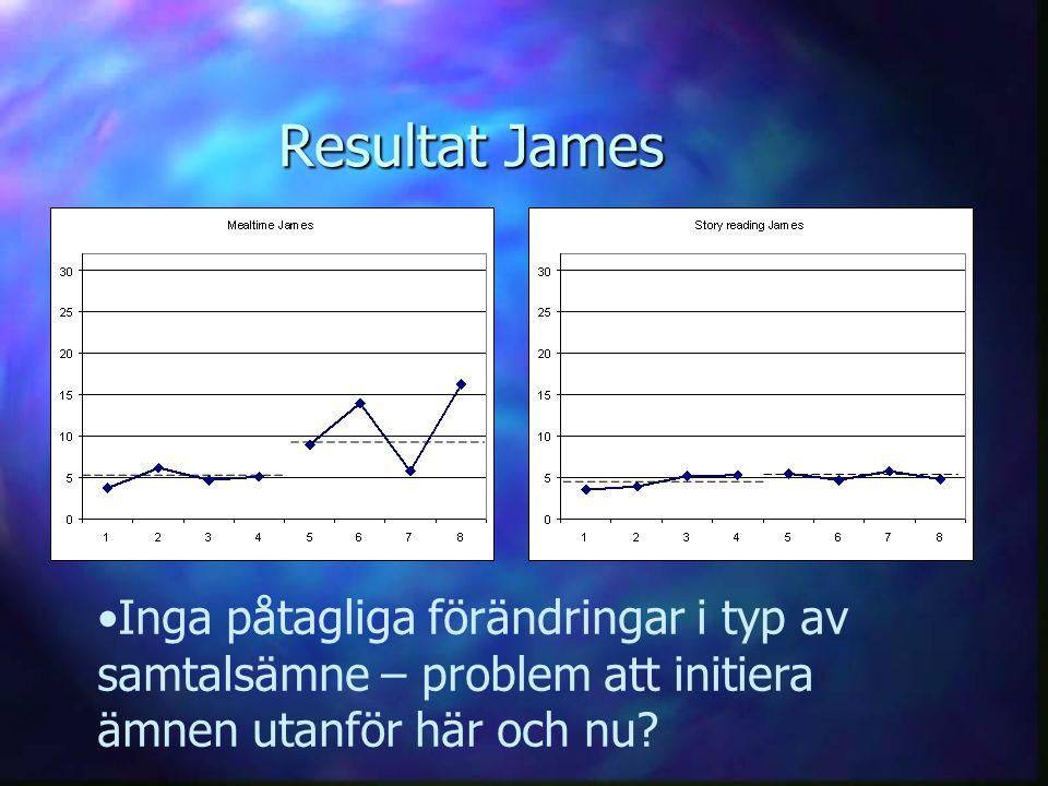Resultat James •Inga påtagliga förändringar i typ av samtalsämne – problem att initiera ämnen utanför här och nu?