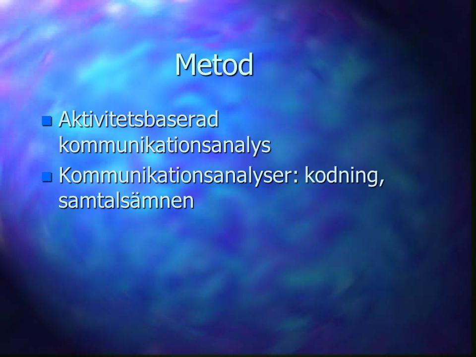 Metod n Aktivitetsbaserad kommunikationsanalys n Kommunikationsanalyser: kodning, samtalsämnen