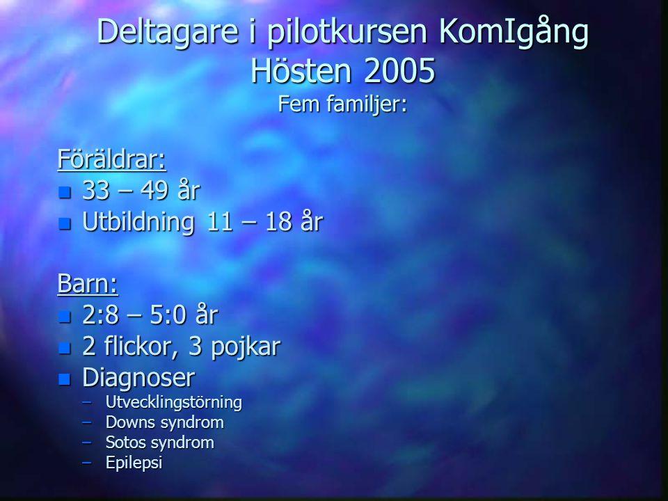 Deltagare i pilotkursen KomIgång Hösten 2005 Fem familjer: Föräldrar: n 33 – 49 år n Utbildning 11 – 18 år Barn: n 2:8 – 5:0 år n 2 flickor, 3 pojkar