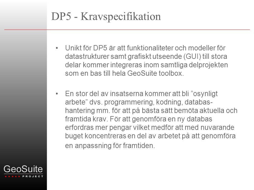 DP5 - Kravspecifikation •Unikt för DP5 är att funktionaliteter och modeller för datastrukturer samt grafiskt utseende (GUI) till stora delar kommer integreras inom samtliga delprojekten som en bas till hela GeoSuite toolbox.