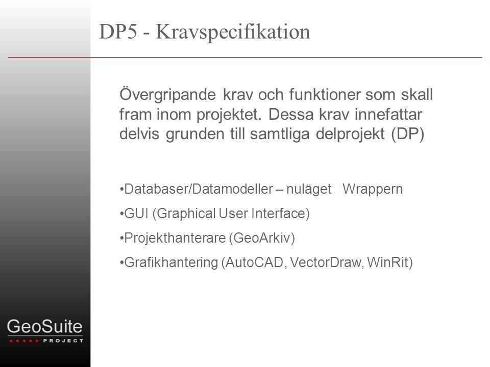DP5 – Kravspecifikation Wrappern •Wrappern Wrappern är det skal som ska göra det möjligt att kommunicera med den gamla (och den nya) datastrukturen.