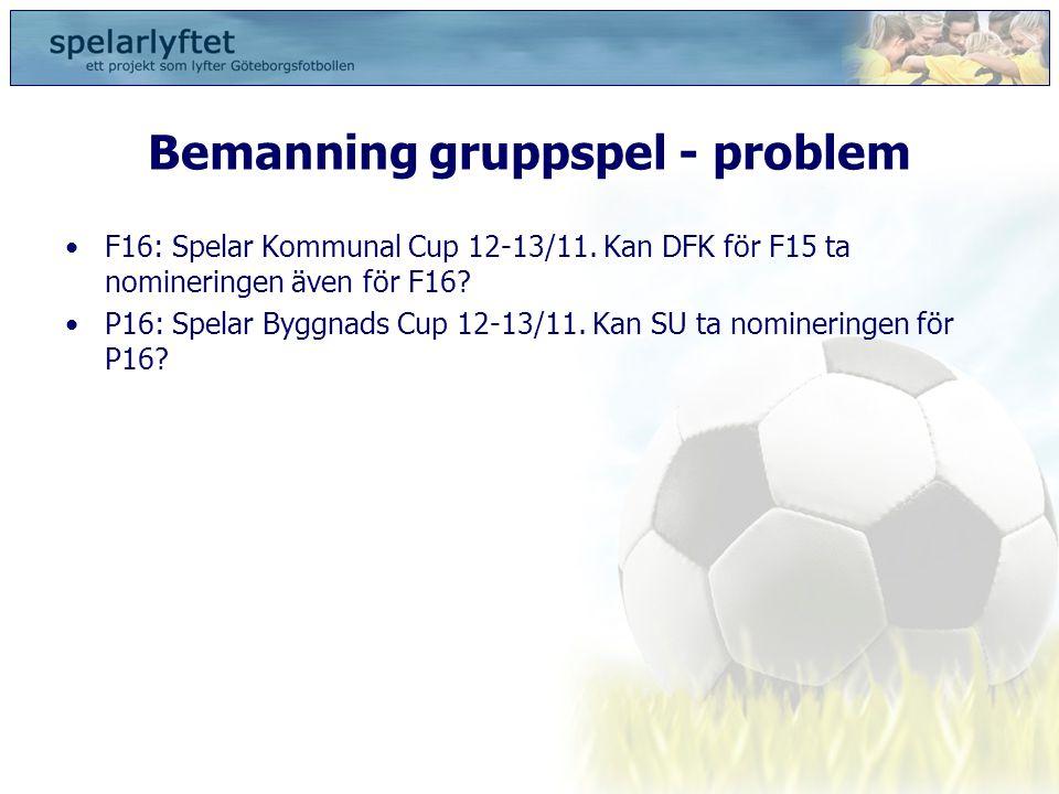 Bemanning gruppspel - problem •F16: Spelar Kommunal Cup 12-13/11. Kan DFK för F15 ta nomineringen även för F16? •P16: Spelar Byggnads Cup 12-13/11. Ka