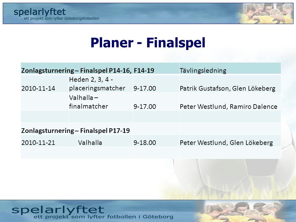 Planer - Finalspel Zonlagsturnering – Finalspel P14-16, F14-19Tävlingsledning 2010-11-14 Heden 2, 3, 4 - placeringsmatcher9-17.00Patrik Gustafson, Gle