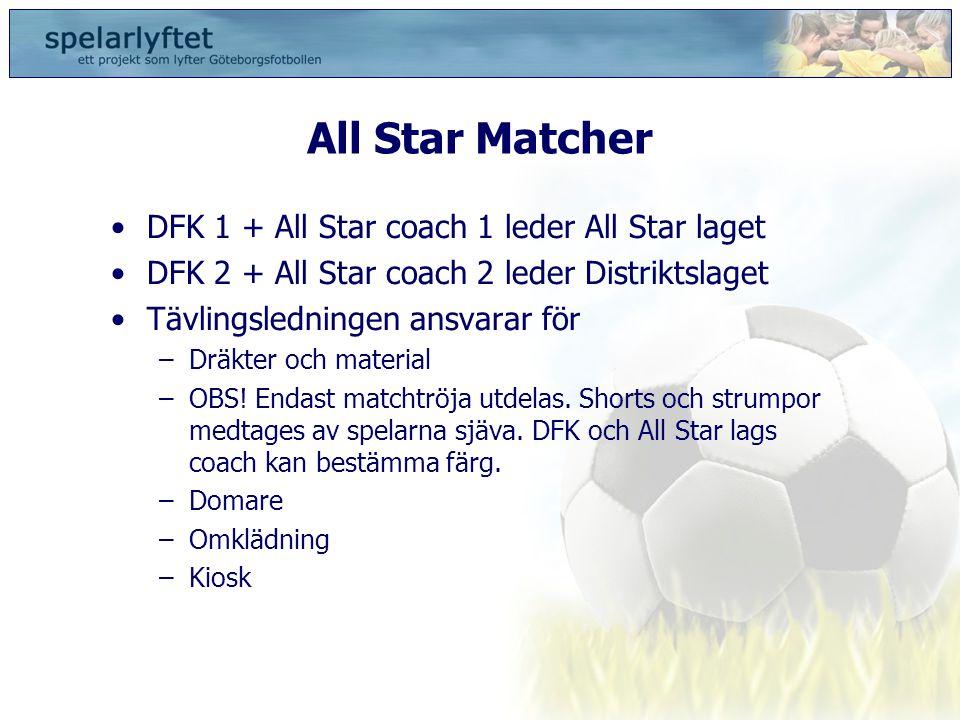 All Star Matcher •DFK 1 + All Star coach 1 leder All Star laget •DFK 2 + All Star coach 2 leder Distriktslaget •Tävlingsledningen ansvarar för –Dräkte