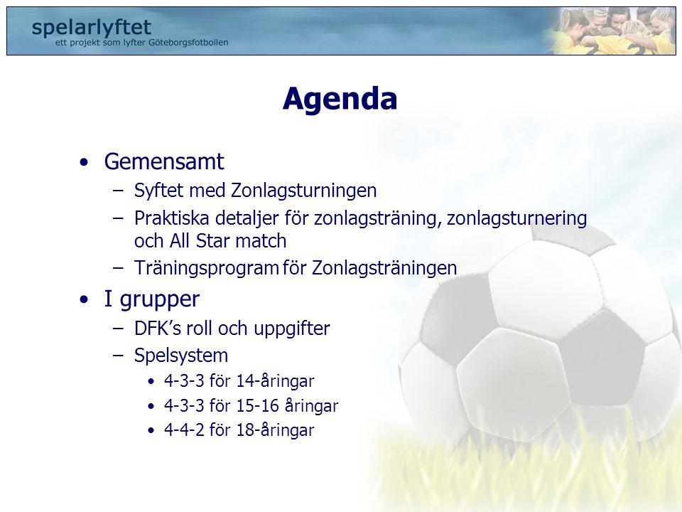 Bemanning Zonlagsturnering •DFK bevakar spelare och tar m.h.a.
