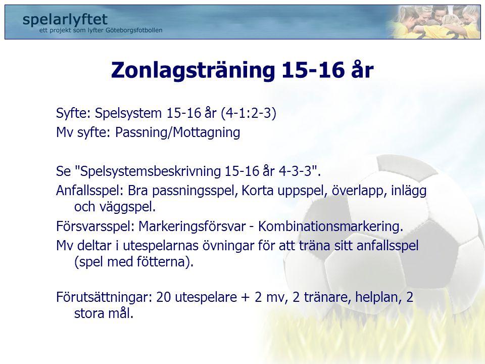 Zonlagsträning 15-16 år Syfte: Spelsystem 15-16 år (4-1:2-3) Mv syfte: Passning/Mottagning Se