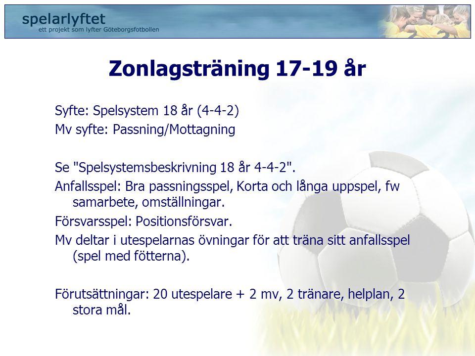 Zonlagsträning 17-19 år Syfte: Spelsystem 18 år (4-4-2) Mv syfte: Passning/Mottagning Se