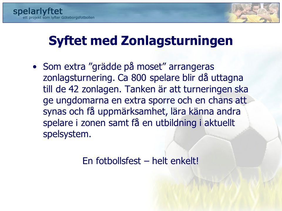 Bemanning gruppspel - problem •F16: Spelar Kommunal Cup 12-13/11.