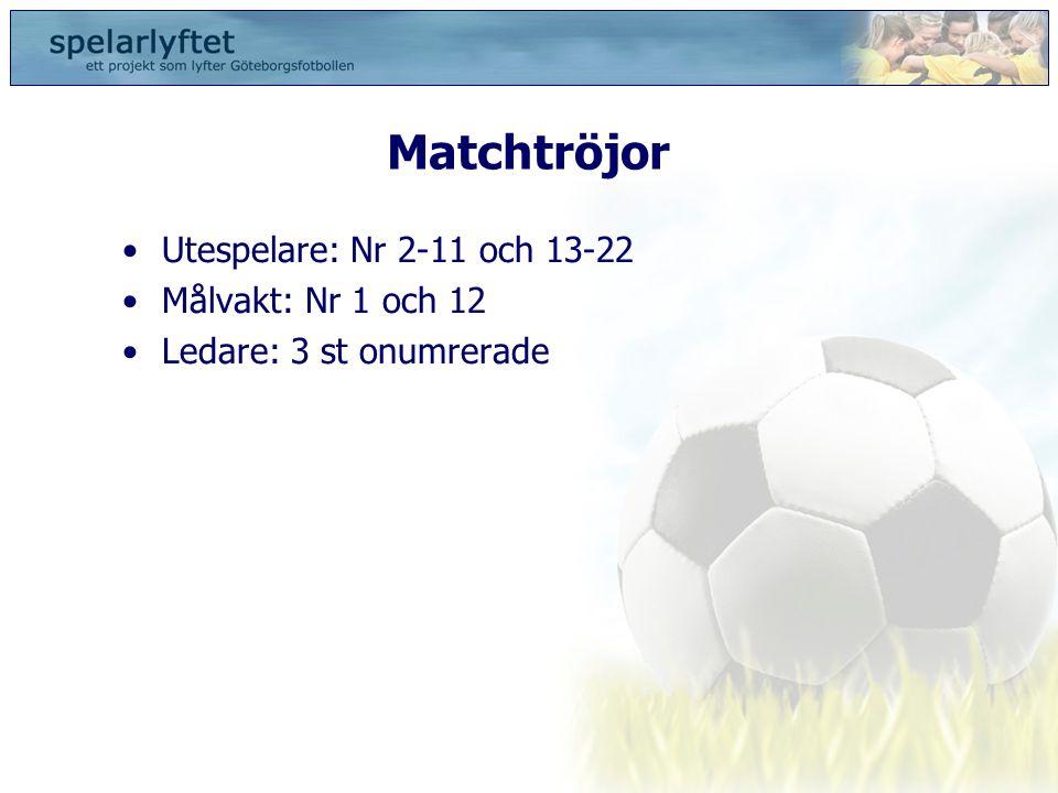 Matchtröjor •Utespelare: Nr 2-11 och 13-22 •Målvakt: Nr 1 och 12 •Ledare: 3 st onumrerade