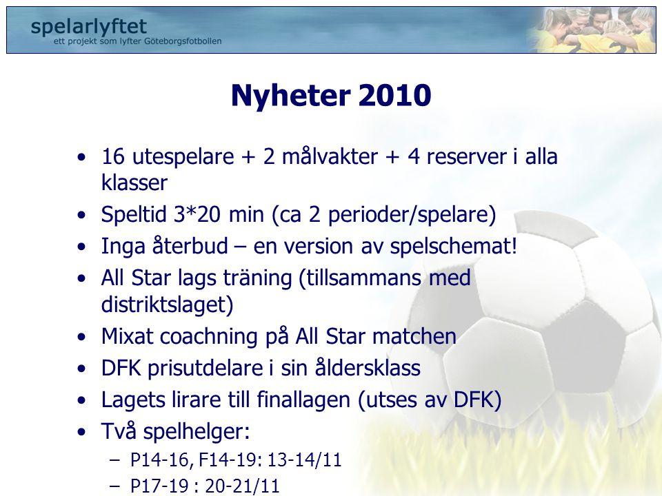 Nyheter 2010 •16 utespelare + 2 målvakter + 4 reserver i alla klasser •Speltid 3*20 min (ca 2 perioder/spelare) •Inga återbud – en version av spelsche