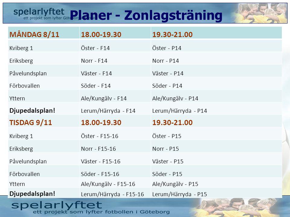 Planer - Zonlagsträning ONSDAG 10/1118.00-19.3019.30-21.00 GunnaredÖster - F17-19Öster - P16 BackavallenNorr - F17-19Norr - P16 ApelsinplanVäster - F17-19Väster - P16 LindeviSöder - F17-19Söder - P16 KlarebergsvallenAle/Kungälv - F17-19Ale/Kungälv - P16 DjupedalsplanLerum/Härryda - F17-19Lerum/Härryda - P16 TORSDAG 11/1118.00-19.30 GunnaredÖster - P17-19 BackavallenNorr - P17-19 ApelsinplanVäster - P17-19 LindeviSöder - P17-19 KlarebergsvallenAle/Kungälv - P17-19 DjupedalsplanLerum/Härryda - P17-19