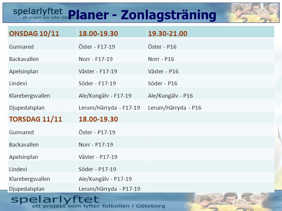 Planer - Zonlagsträning ONSDAG 10/1118.00-19.3019.30-21.00 GunnaredÖster - F17-19Öster - P16 BackavallenNorr - F17-19Norr - P16 ApelsinplanVäster - F1