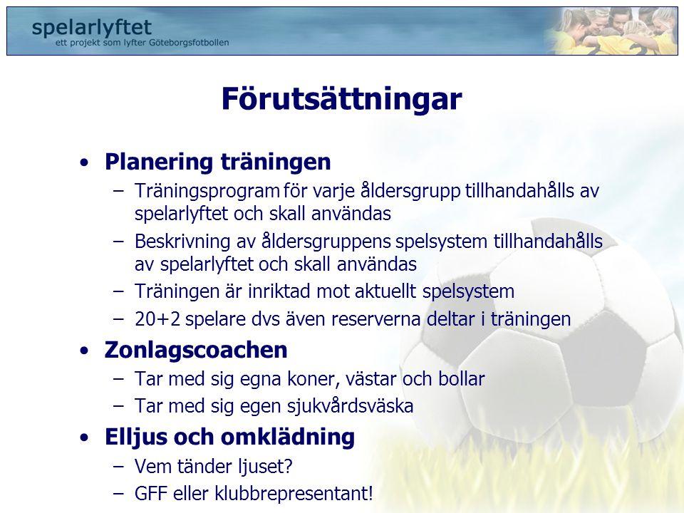 Kallelse spelare och spelschema •Spelarlyftets ansvarar för att –Kallelse till spelarna utgår senast fredag 101029 (Väster, Söder, Norr).