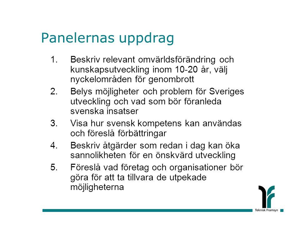 Panelernas uppdrag 1.Beskriv relevant omvärldsförändring och kunskapsutveckling inom 10-20 år, välj nyckelområden för genombrott 2.Belys möjligheter och problem för Sveriges utveckling och vad som bör föranleda svenska insatser 3.Visa hur svensk kompetens kan användas och föreslå förbättringar 4.Beskriv åtgärder som redan i dag kan öka sannolikheten för en önskvärd utveckling 5.Föreslå vad företag och organisationer bör göra för att ta tillvara de utpekade möjligheterna