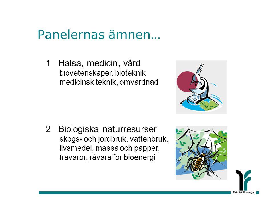 Panelernas ämnen… 1 Hälsa, medicin, vård biovetenskaper, bioteknik medicinsk teknik, omvårdnad 2 Biologiska naturresurser skogs- och jordbruk, vattenbruk, livsmedel, massa och papper, trävaror, råvara för bioenergi