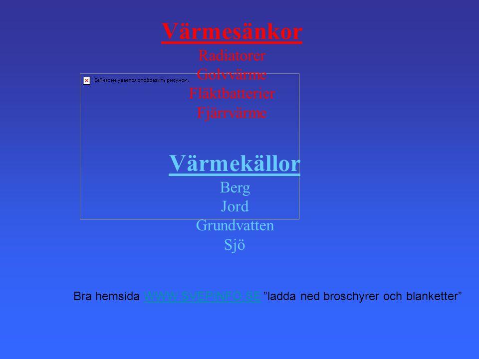 Värmesänkor Radiatorer Golvvärme Fläktbatterier Fjärrvärme Värmekällor Berg Jord Grundvatten Sjö Bra hemsida WWW.SVEPINFO.SE ladda ned broschyrer och blanketter WWW.SVEPINFO.SE