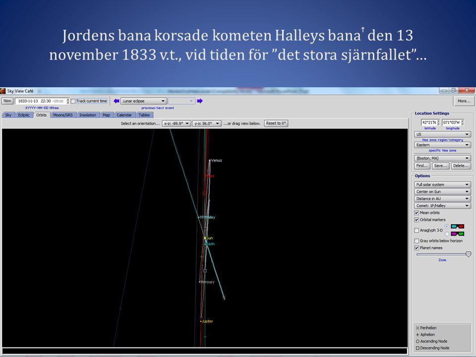 Jordens bana korsade kometen Halleys bana ϯ den 13 november 1833 v.t., vid tiden för det stora sjärnfallet …