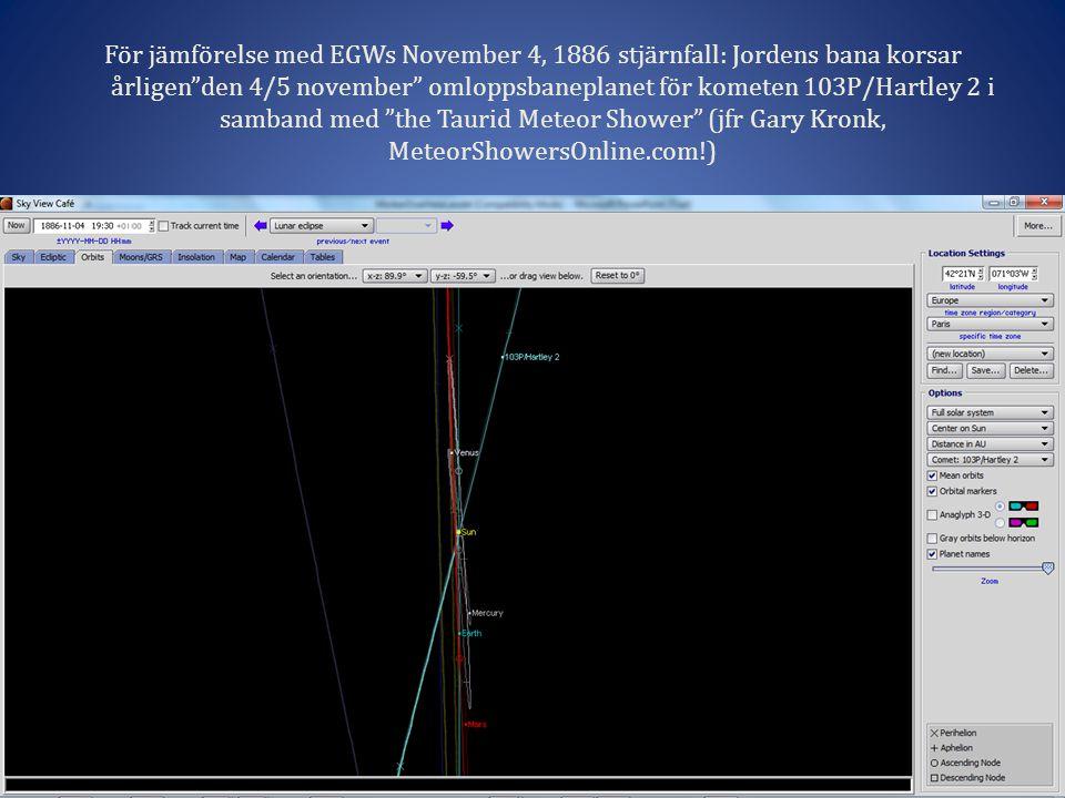 För jämförelse med EGWs November 4, 1886 stjärnfall: Jordens bana korsar årligen den 4/5 november omloppsbaneplanet för kometen 103P/Hartley 2 i samband med the Taurid Meteor Shower (jfr Gary Kronk, MeteorShowersOnline.com!)