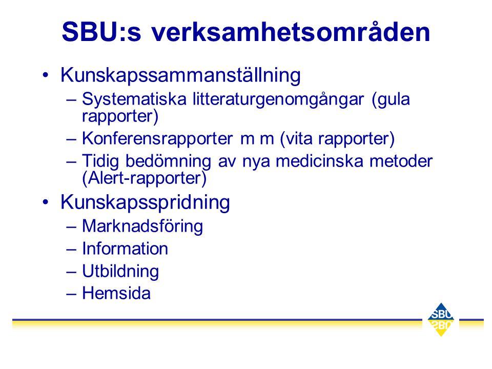 SBU:s verksamhetsområden •Kunskapssammanställning –Systematiska litteraturgenomgångar (gula rapporter) –Konferensrapporter m m (vita rapporter) –Tidig