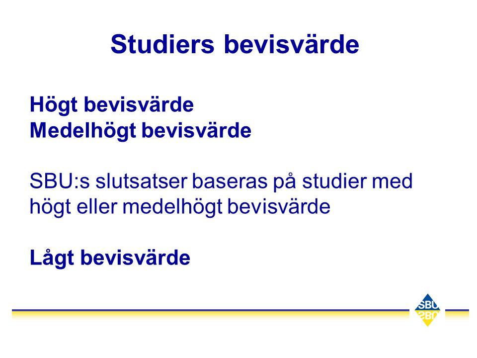 Högt bevisvärde Medelhögt bevisvärde SBU:s slutsatser baseras på studier med högt eller medelhögt bevisvärde Lågt bevisvärde Studiers bevisvärde