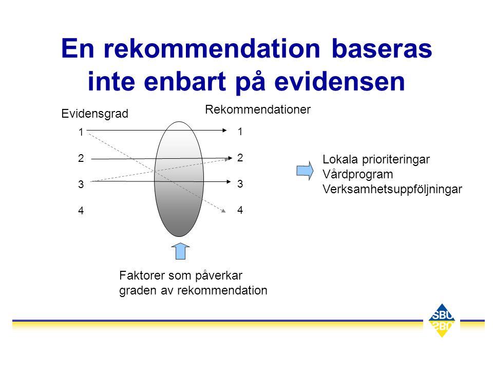 En rekommendation baseras inte enbart på evidensen Evidensgrad Rekommendationer Faktorer som påverkar graden av rekommendation 12341234 12341234 Lokal