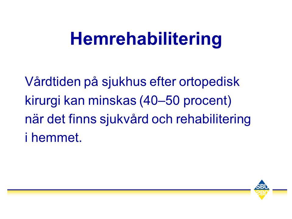 Hemrehabilitering Vårdtiden på sjukhus efter ortopedisk kirurgi kan minskas (40–50 procent) när det finns sjukvård och rehabilitering i hemmet.