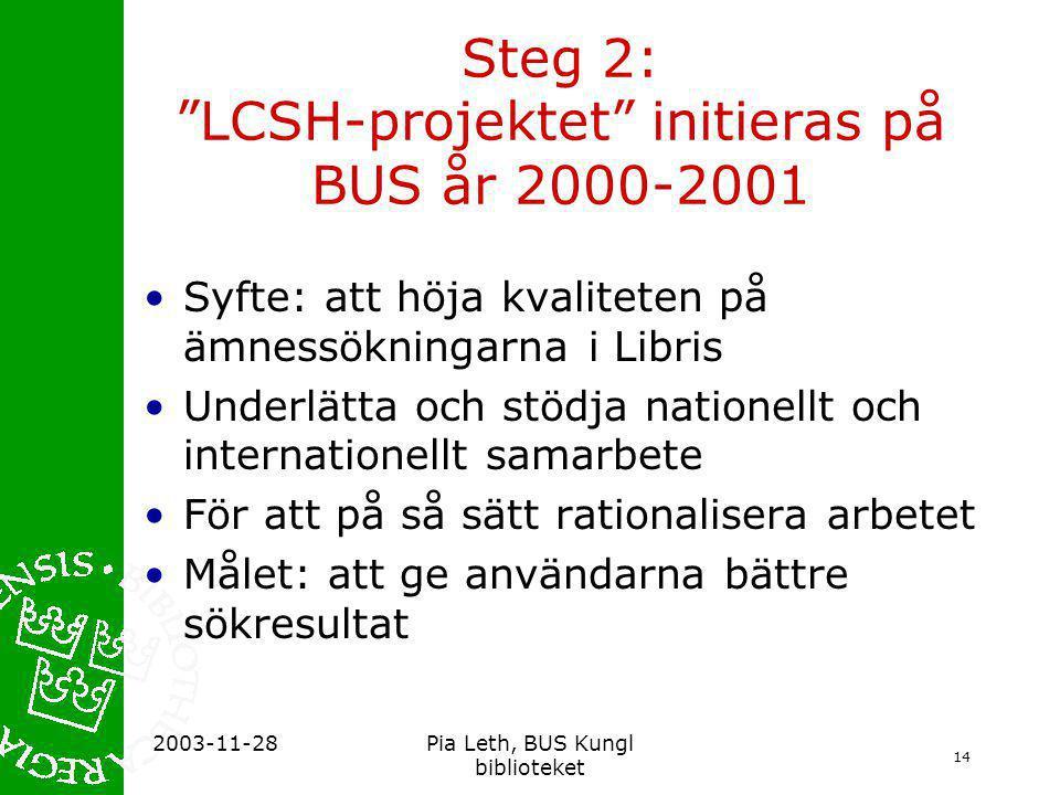 14 2003-11-28Pia Leth, BUS Kungl biblioteket Steg 2: LCSH-projektet initieras på BUS år 2000-2001 •Syfte: att höja kvaliteten på ämnessökningarna i Libris •Underlätta och stödja nationellt och internationellt samarbete •För att på så sätt rationalisera arbetet •Målet: att ge användarna bättre sökresultat