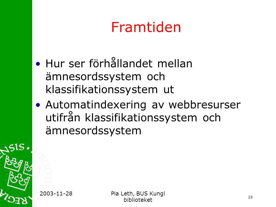 25 2003-11-28Pia Leth, BUS Kungl biblioteket Framtiden •Hur ser förhållandet mellan ämnesordssystem och klassifikationssystem ut •Automatindexering av webbresurser utifrån klassifikationssystem och ämnesordssystem