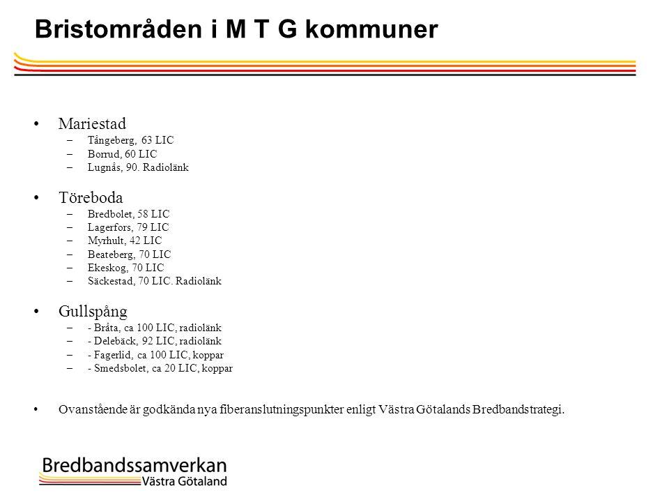 Bristområden i M T G kommuner •Mariestad –Tångeberg, 63 LIC –Borrud, 60 LIC –Lugnås, 90. Radiolänk •Töreboda –Bredbolet, 58 LIC –Lagerfors, 79 LIC –My