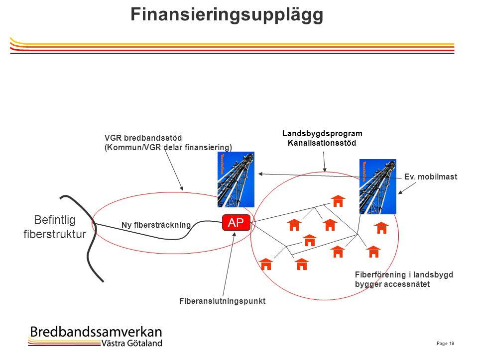 Page 19 Finansieringsupplägg Befintlig fiberstruktur AP Fiberanslutningspunkt VGR bredbandsstöd (Kommun/VGR delar finansiering) Ny fibersträckning Fib