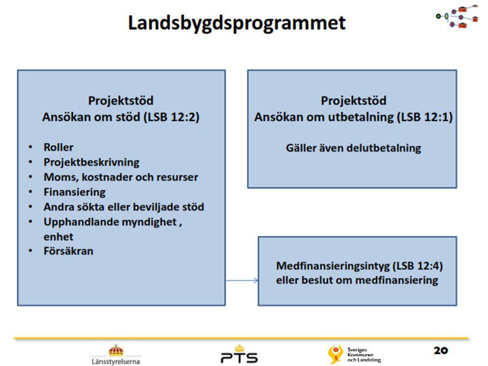 Stödberättigade kostnader för fiberföreningar Nedanstående gäller från 1 januari 2012 för BÅDE Landsbygdsprogrammet och kanalisationsstödet i Västra Götaland.