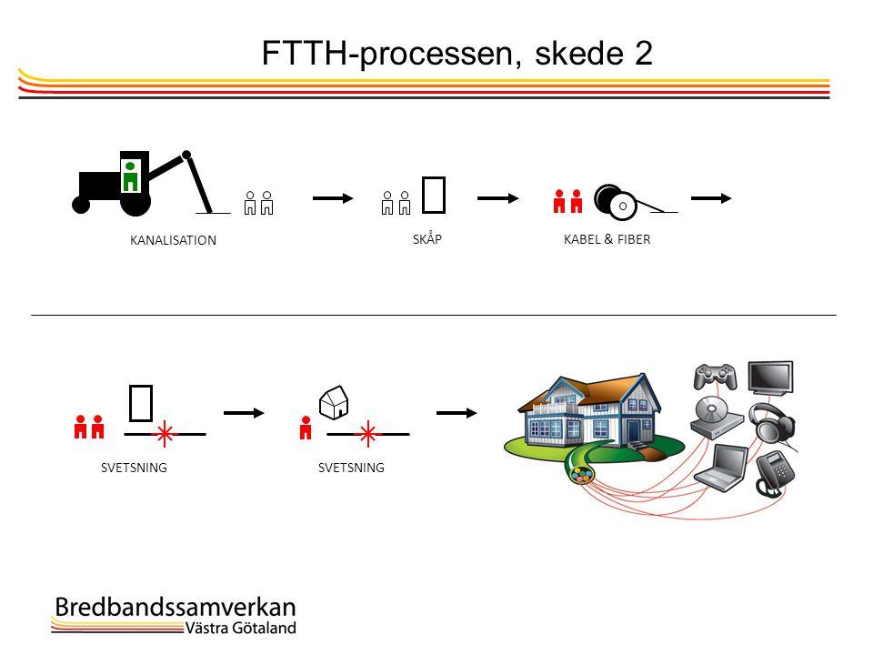 Fiberföreningsinformation, Q&A www.bredbandivarldsklass.se Regeringens Bredbandsforum har byggt upp en webbplats som samlar bra information från hela landet för fiberföreningar.
