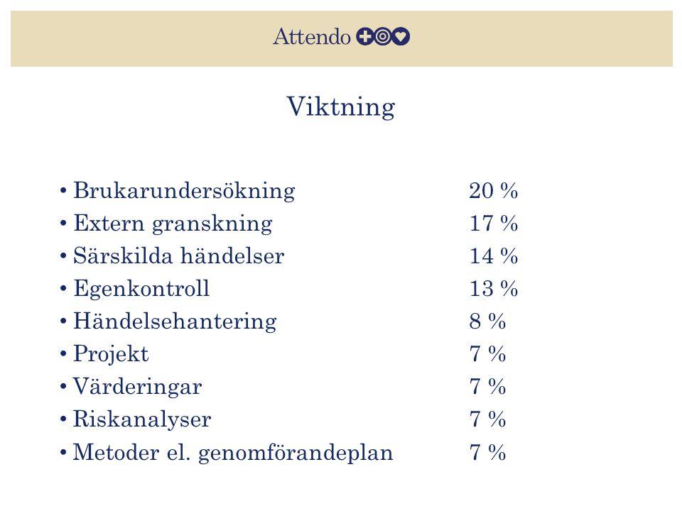 Viktning • Brukarundersökning 20 % • Extern granskning 17 % • Särskilda händelser 14 % • Egenkontroll 13 % • Händelsehantering 8 % • Projekt 7 % • Värderingar7 % • Riskanalyser7 % • Metoder el.