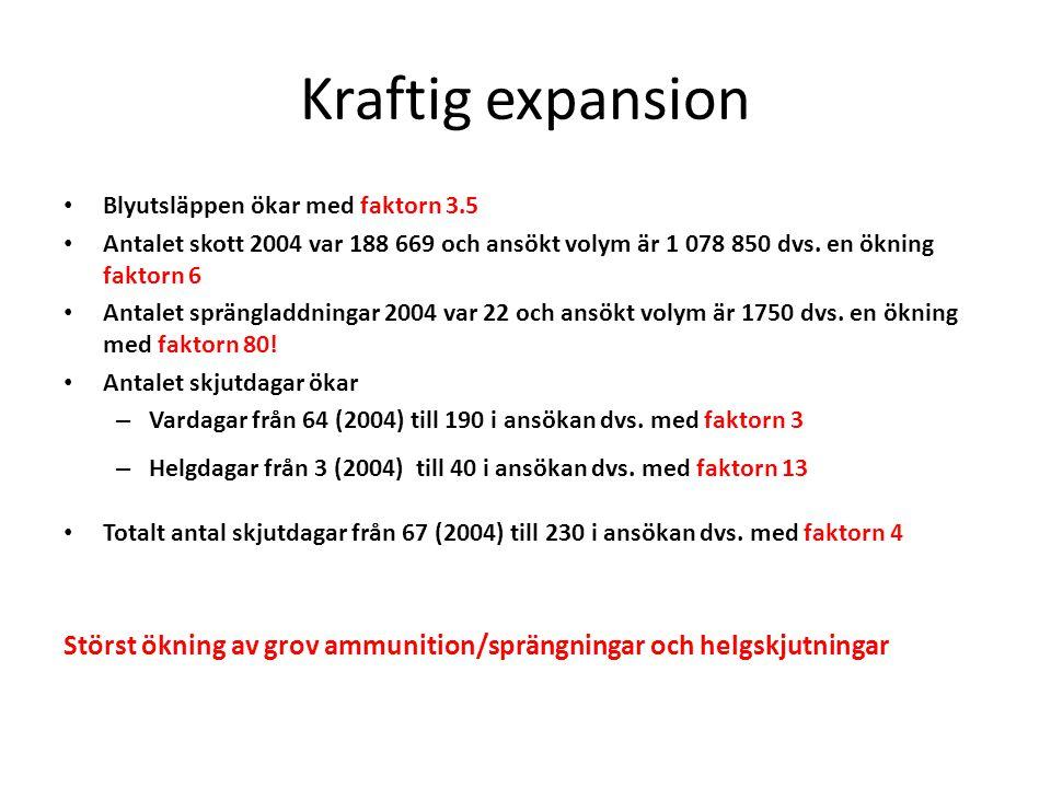 Kraftig expansion • Blyutsläppen ökar med faktorn 3.5 • Antalet skott 2004 var 188 669 och ansökt volym är 1 078 850 dvs. en ökning faktorn 6 • Antale