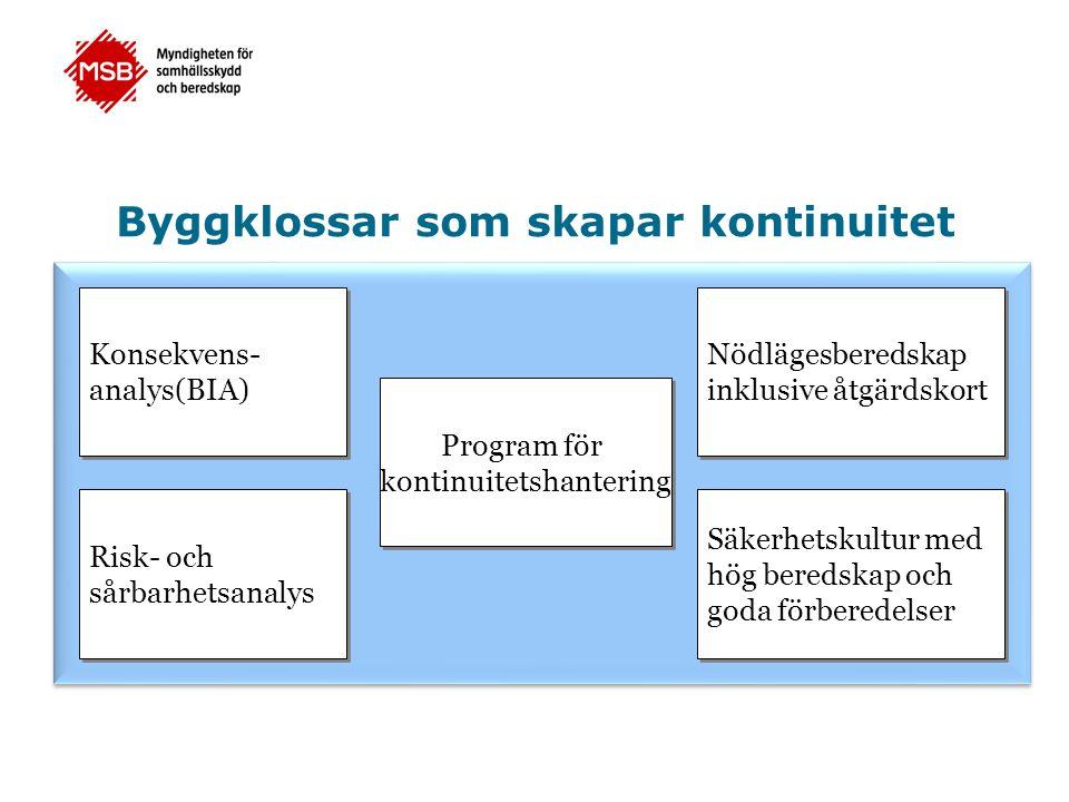 Byggklossar som skapar kontinuitet Konsekvens- analys(BIA) Konsekvens- analys(BIA) Nödlägesberedskap inklusive åtgärdskort Nödlägesberedskap inklusive