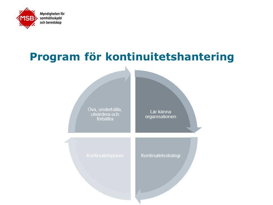 Program för kontinuitetshantering Lär känna organisationen KontinuitetsstrategiKontinuitetsplaner Öva, underhålla, utvärdera och förbättra