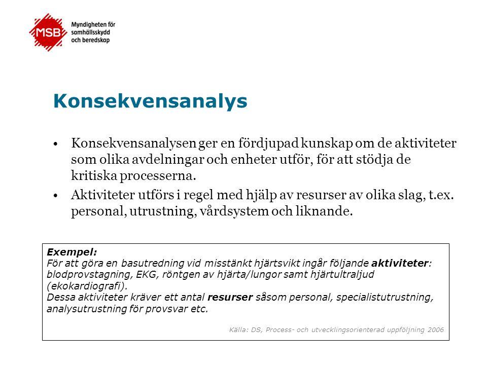 Konsekvensanalys •Konsekvensanalysen ger en fördjupad kunskap om de aktiviteter som olika avdelningar och enheter utför, för att stödja de kritiska pr