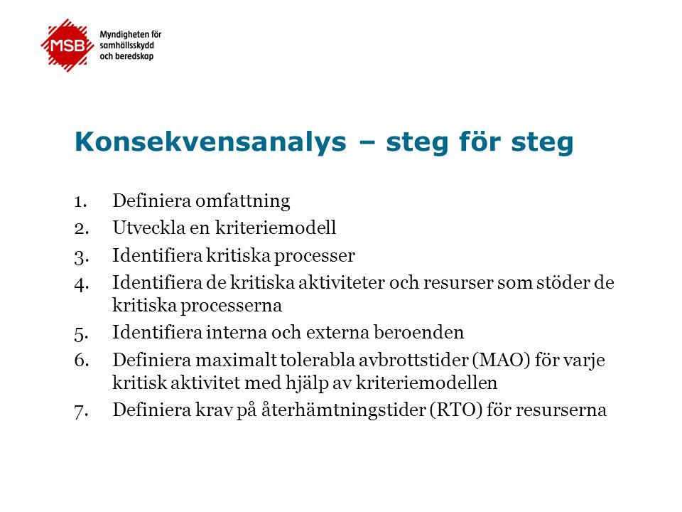 Konsekvensanalys – steg för steg 1.Definiera omfattning 2.Utveckla en kriteriemodell 3.Identifiera kritiska processer 4.Identifiera de kritiska aktivi