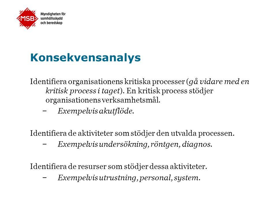 Konsekvensanalys Identifiera organisationens kritiska processer (gå vidare med en kritisk process i taget). En kritisk process stödjer organisationens
