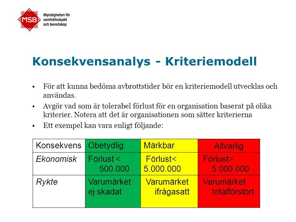 Konsekvensanalys - Kriteriemodell •För att kunna bedöma avbrottstider bör en kriteriemodell utvecklas och användas. •Avgör vad som är tolerabel förlus